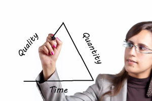Quality vs Quantity Triangle